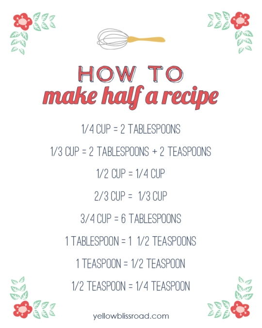 RECIPE CONVERSION